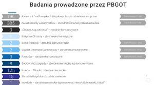 prezentacja__pbgot_03