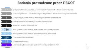 prezentacja__pbgot_04
